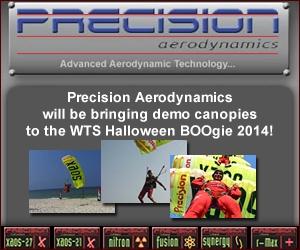 Precision Aerodynamics